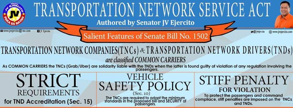 TRANSPORTATION NETWORK SERVICE ACT – LEGAL FRAMEWORK FOR UBER AND GRAB 🚗👨‍👩‍👦‍👦🚙