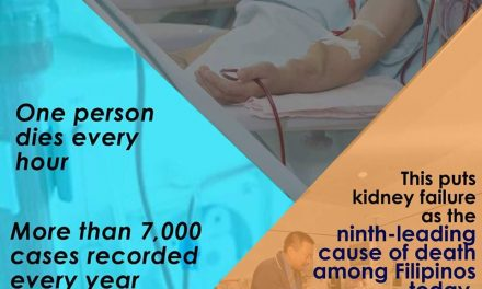 KIdney Failure Cases in the Philippines